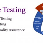 software testing course in chennai